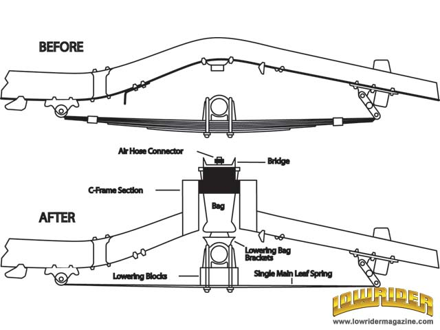 air bag suspension installation - tech