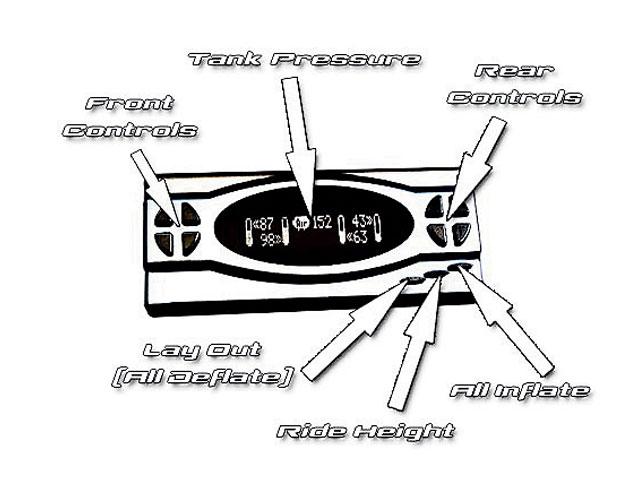 how to add digital command for air rides rh lowrider com Air Compressor Pressure Switch Diagram Air Ride Switch Diagram 3