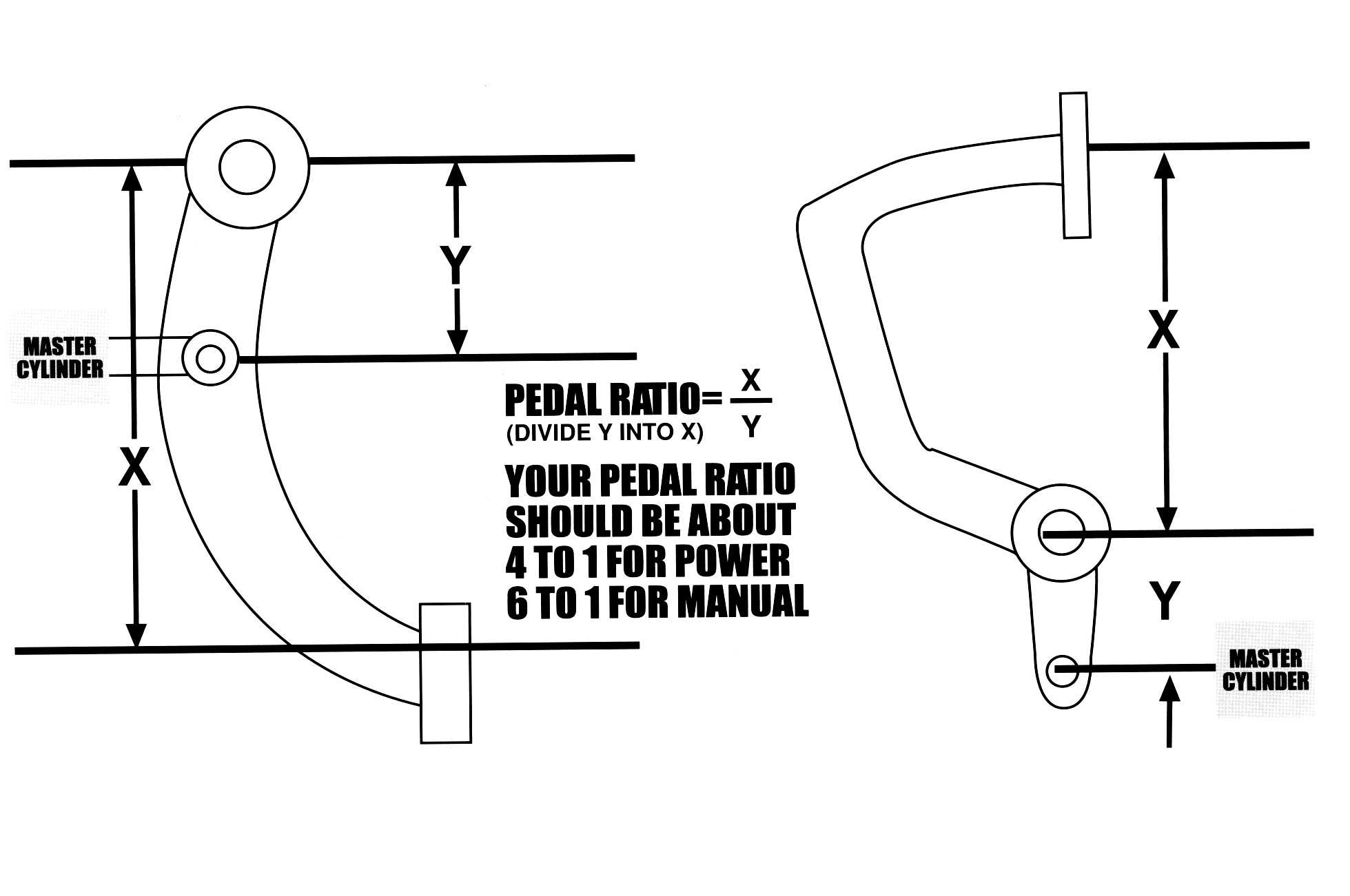 Selecting And Installing Brake System Components Pedal Ratio